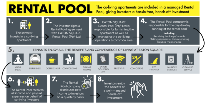 infographics-rental-pool